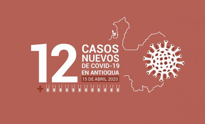 Casos COVID-19 en Antioqua abril 15
