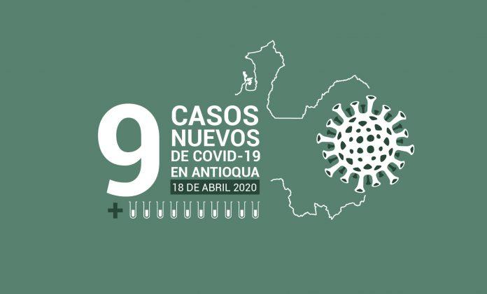 Reportan nueve casos nuevos de COVID-19 en Antioquia este 18 de abril