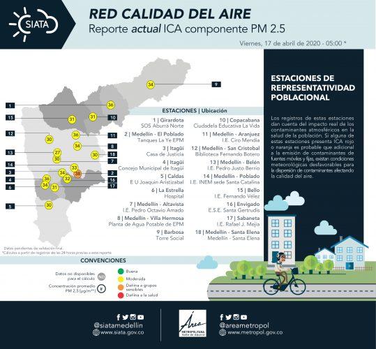 La estación ubicada en El Poblado marcó calidad Dañina en un promedio registrado en las últimas horas.