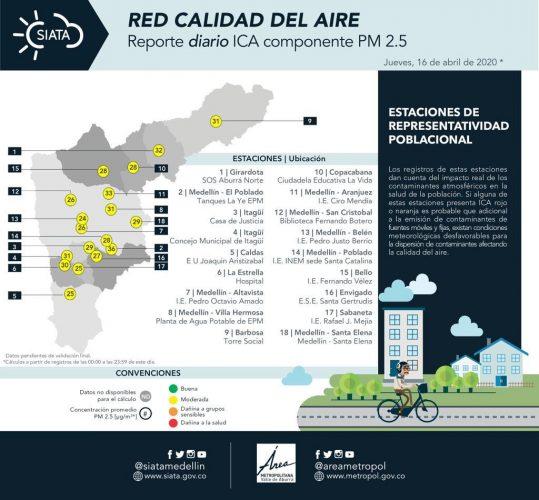 La convención amarillo indica calidad del aire moderada, según el Siata.
