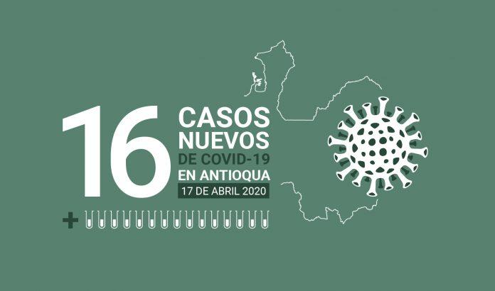 16 nuevos casos de COVID-19 en Antioquia el 17 de abril