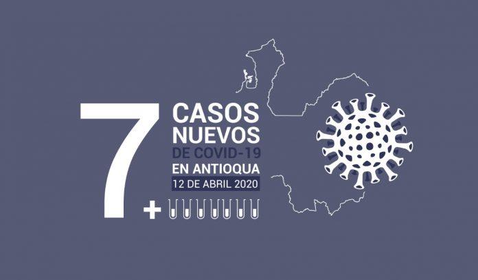 Siete casos nuevos de COVID-19 en Antioquia el domingo 12 de abril