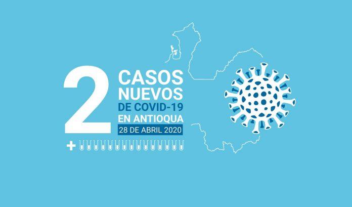casos covid-19 en Antioquia 28de abril 2020