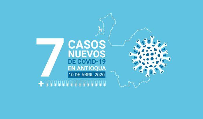 casos de COVID-19 en Antioquia