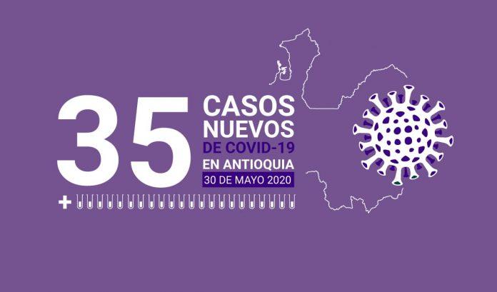 35 nuevos casos de COVID-19 este 30 de mayo en Antioquia