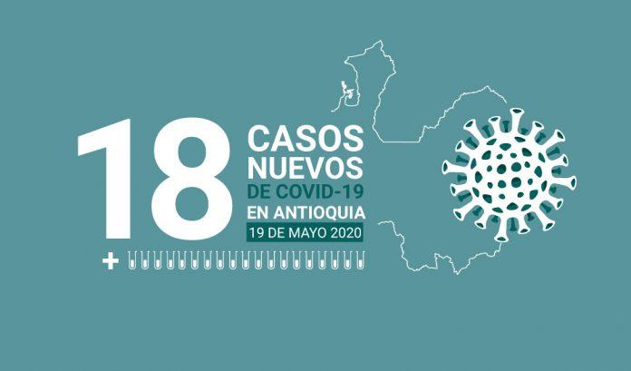Antioquia tiene 18 nuevos casos de COVID-19 este 19 de-mayo