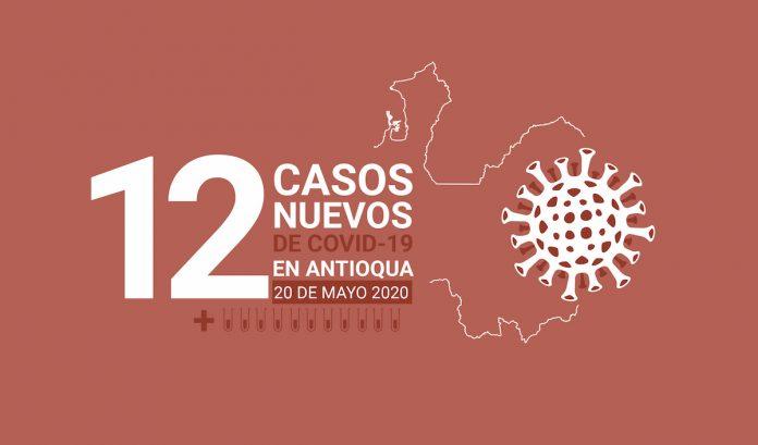 12 casos nuevos de COVID-19 en Antioquia este 20 de mayo