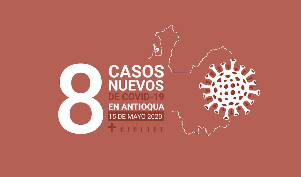 Ocho nuevos casos de COVID-19 en Antioquia este 15 de mayo - Periódico Vivir en El Poblado