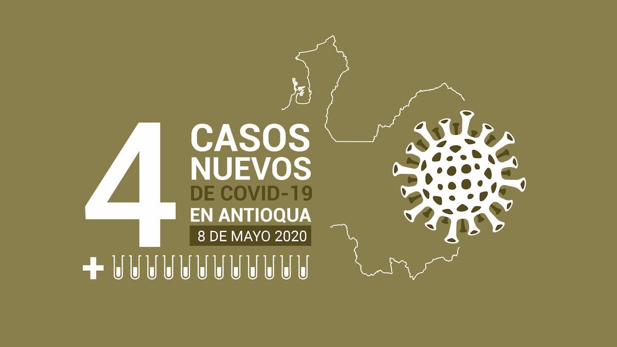 Cuatro nuevos casos de COVID-19 este 8 de mayo en Antioquia - Periódico Vivir en El Poblado