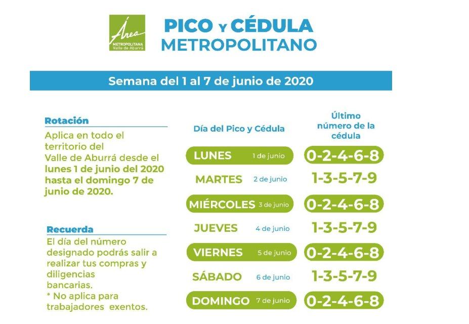 Pico y Cédula Medellín 1 al 7 de junio