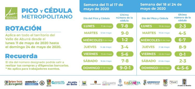 Pico y cédula Medellín