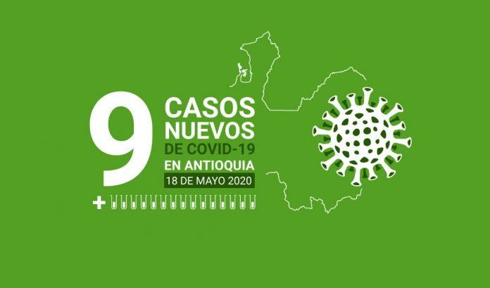 Nueve casos nuevos de COVID-19 este 18 de mayo en Antioquia