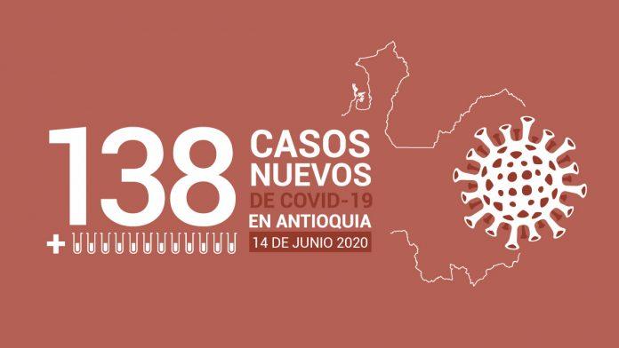 138 casos nuevos de COVID-19 en Antioquia este 14 de junio