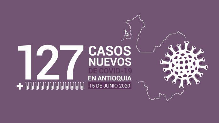 127 casos nuevos de COVID-19 en Antioquia este 15 de junio