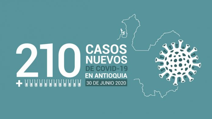 casos de COVID -19 en Antioquia este martes 30 de junio