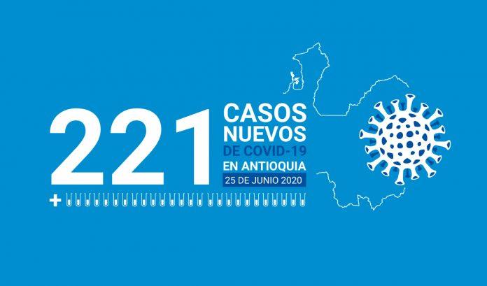 221 casos covid-19 en Antioquia el 25 de junio