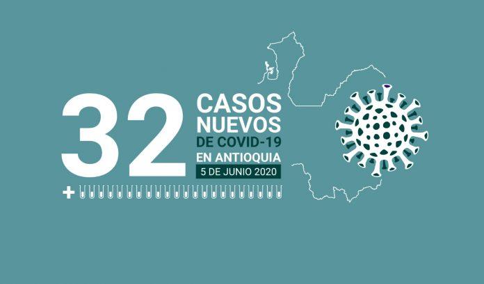 32 casos de COVID-19 este 5 de junio en Antioquia