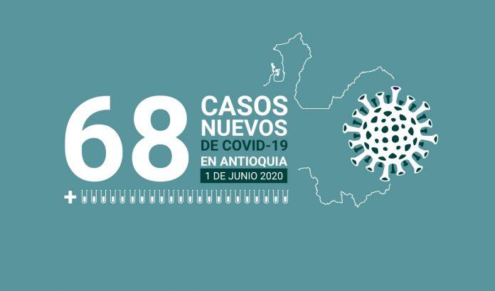 68 nuevos casos de COVID-19 en Antioquia este primero de junio