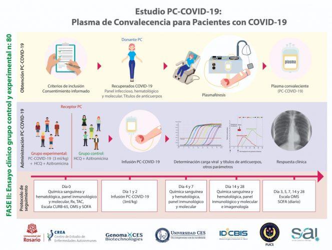 PC-COVID-19