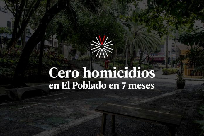 El Poblado homicidios en 2020