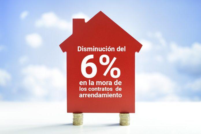 Mora en contratos de arrendamiento en Medellín