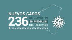 COVID-19 en Medellín este 8 de julio