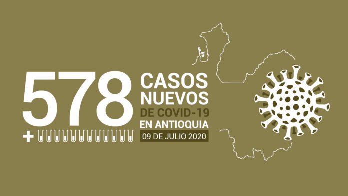 2020-07-09-ReporteCOVID_Antioquia