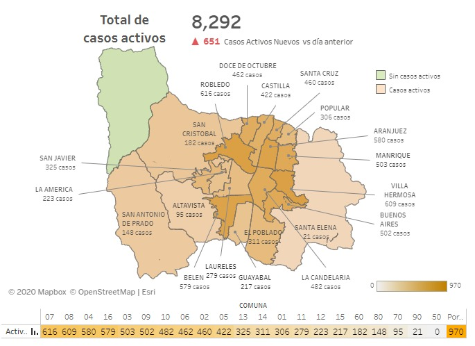 2020-07-23-ReporteCOVID_Medellín