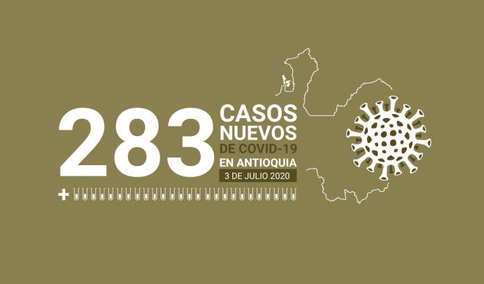 283 casos covid-19 en Antioquia el 3 de julio