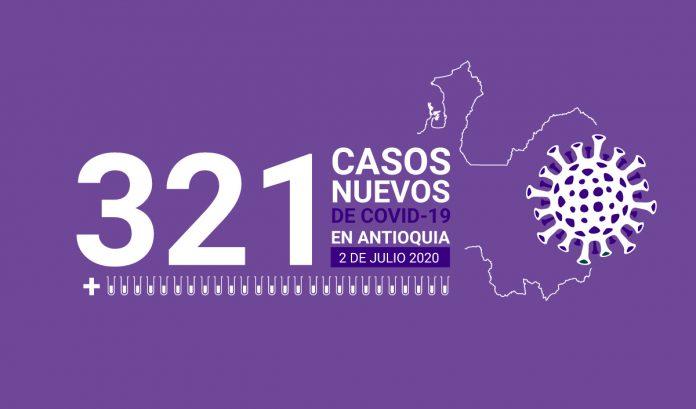 321 casos covid-19 en Antioquia el 2 de julio