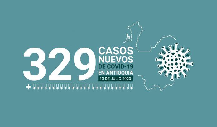 329 casos covid-19 en Antioquia el 13 de julio
