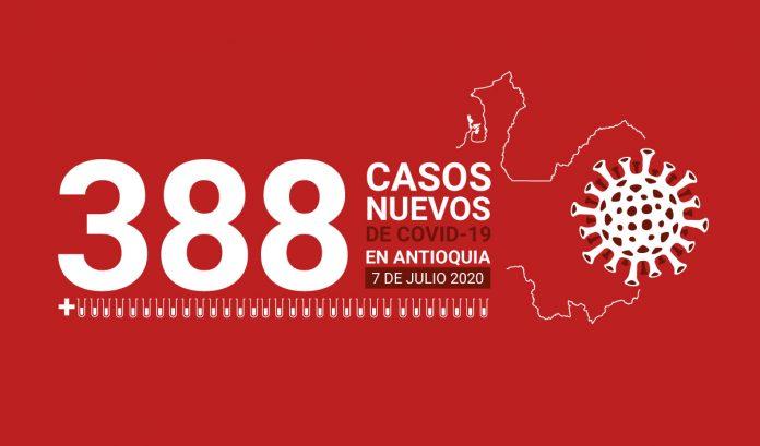388 casos covid-19 en Antioquia el 7 de-julio