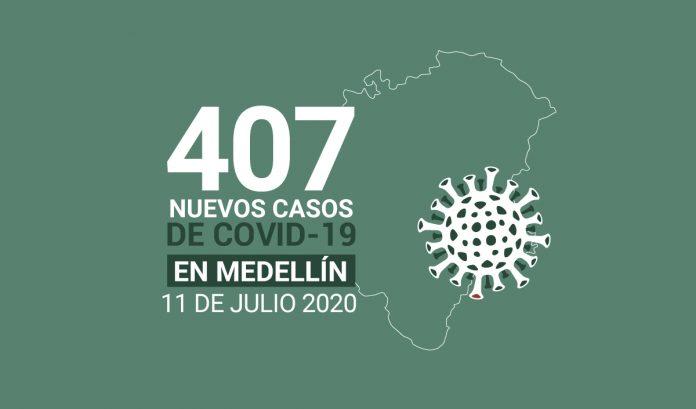 407 casos covid-19 en Medellín el 11 de julio