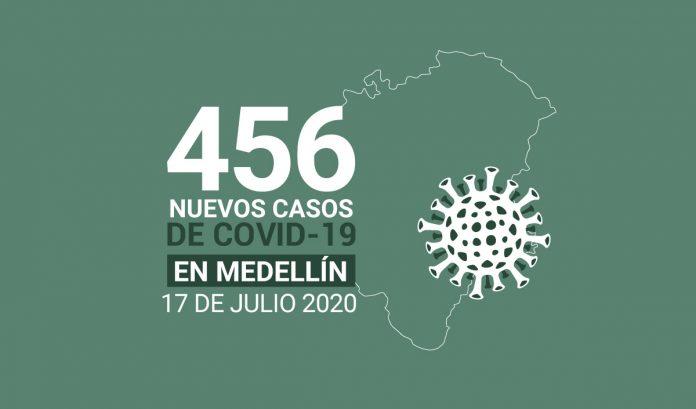 456 casos covid-19 en medellin el 17 de-julio