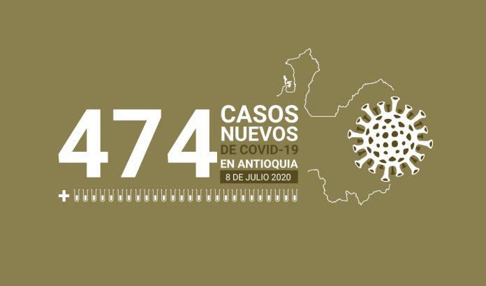 474 casos covid-19 en antioquia el 8 de julio