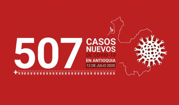 507 casos covid-19 en antioquia el 12 de julio