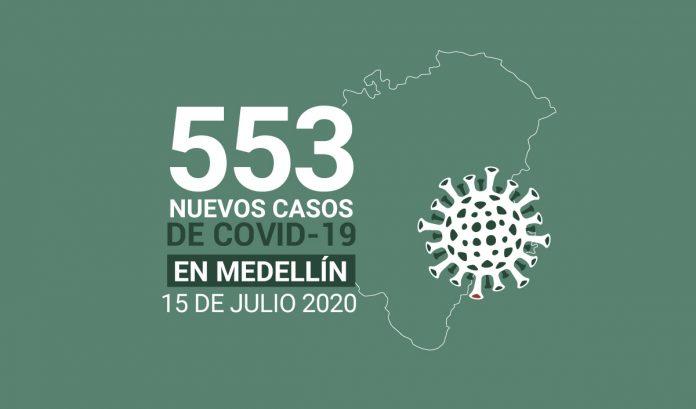 553 casos covid-19 en medellin el 15 de julio