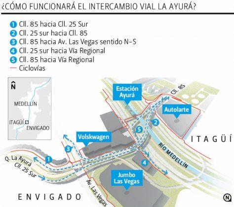Intercambio Vial La Ayurá lleva cumplido el cronograma
