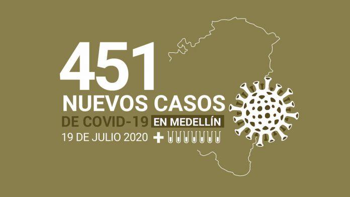 Registro de casos de COVID-19 en Medellín este 20 de julio