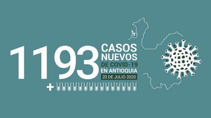 casos covid-19 en Antioquia