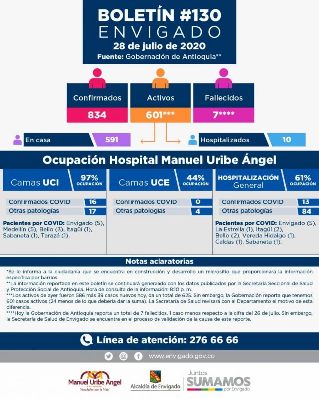 Ocupación Hospital Manuel Uribe Ángel