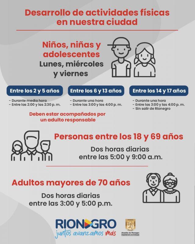 Rionegro_condiciones cuarentena