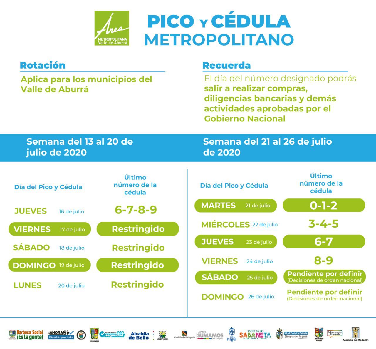 Pico y cédula del 15 al 26 de julio en 8 municipios del área metropolitana