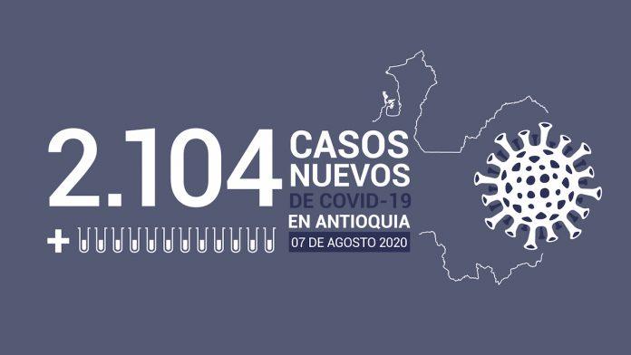 2020-08-07 - Reporte COVID Antioquia