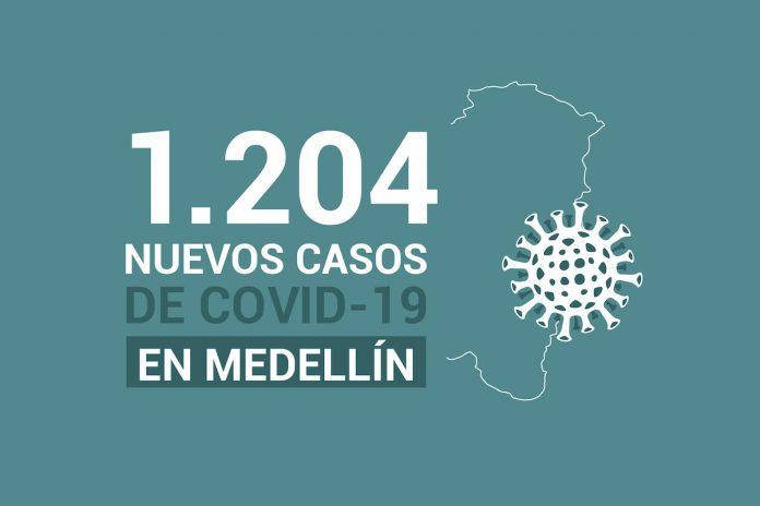 2020-08-08 Reporte COVID Medellín