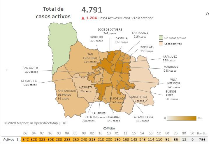 2020-08-08 Reporte COVID Medellín_Mapa