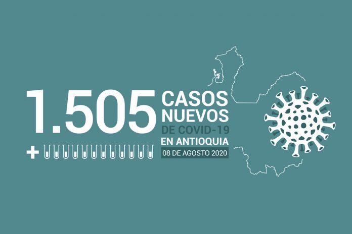 2020-08-08 - Reporte COVID - Antioquia