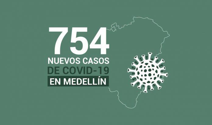 2020-08-29 - Reporte COVID Medellín