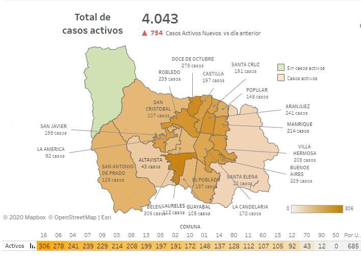 2020-08-29 Reporte COVID Medellín - Mapa