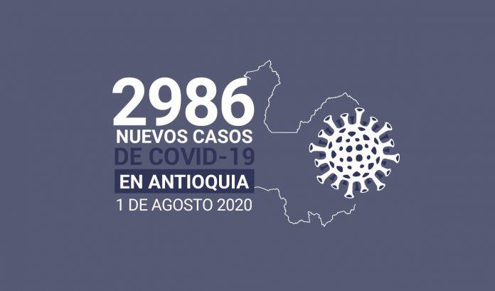 2986 casos covid-19 en antioquia el1 de AGOSTO